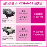 MUV XChange-Successful-deals 01