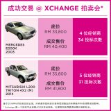 MUV XChange-Successful-deals 02