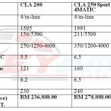 cla-facelift-spec-01