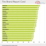 2016-best-tire-brands-01