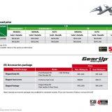 2017 perodua axia facelift price list malaysia 017