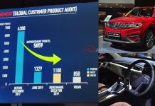 proton-quality-improvement-in-global-customer-product-audit