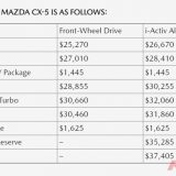 2021 Mazda CX-5 debut in USA 015